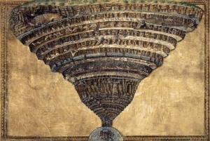 Levels of Hell- Botticelli